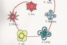New Age & Spirituality / info about chakras, meditation, spirituality and emotional intelligence