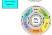 New Australian curriculum ideas