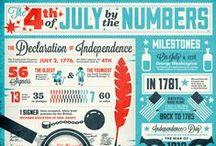 Infographic Love