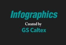 Infographics by GS Caltex / GS Caltex에서 만든 인포그래픽들입니다.