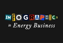 Infographics in Energy Business