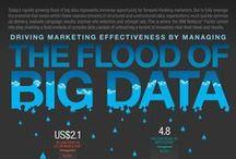 Big Data / Data managment / deep learning