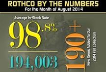 Rothco By The Numbers