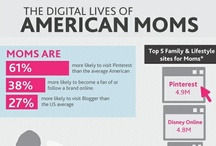Marketing to Moms