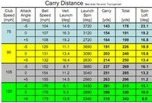 Distance & Carry