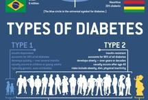 Type 1 Diabetes... / by Michelle Ashdown
