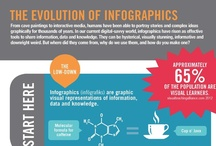 Infographics / by GannettLocal