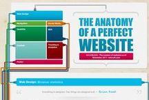 Development / Développement web / Trends, best practices : all you must know about web development to succeed in your projects.  Tendances, meilleures pratiques : tout ce que vous devez savoir sur les développements web pour réussir vos projets.