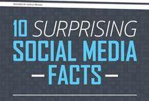 Social / Discover pictures and infographics about social media and strategies.  Découvrez des images et des infographies sur les médias sociaux et les stratégies.