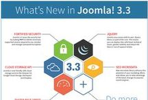 Joomla Infographics / All Infographics about Joomla!