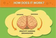 Infographs / Career-related Infographs / by Davidson Center for Career Development