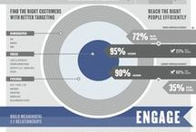 Tigerlily Infographics