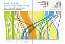 All About Data Visualization / by Kim Miles