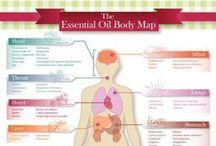 doTERRA Oils & Info / by Julie Wood