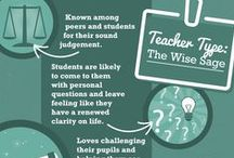 """Teacher Type: The Wise Sage / Maybe you've been around for awhile, or maybe you just have that """"wise owl quality"""", but you are known among peers and students for your sound judgement. You've found that asking questions is the quickest route to building understanding. Students likely come to you with personal questions, and leave feeling like they have a renewed clarity on life. You love challenging your pupils with philosophical quotes and helping them see the world from a larger perspective."""