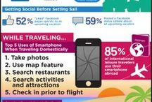 InfoGraphs / Get the latest information and statistics on mobile marketing, eCommerce, social media, mCommerce, qr codes, image recognintion, augmented reality, growth hacking, and much more. / by BestBuzz