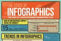 infographics / by Heather Gilchrist