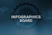Infographics / DV8 shares info graphics that are relevant to digital marketing mainly and other info graphics that we find interesting. / by DV8 Digital Marketing