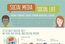 creative stuff like.... social media