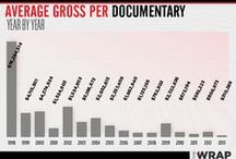 Film School: Documentary
