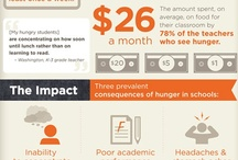 Hunger Statistics / by MAZON: A Jewish Response to Hunger
