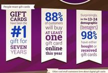 GiftFly Infographics / Learn all about eGift cards by following GiftFly's Infographic board featuring our custom infographics for merchants and our customers! #infographics