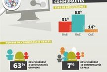 # Infographies and Marketing
