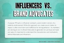 Infographics Marketing / Ads