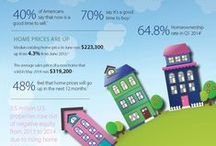 Carlsbad Real Estate Stats and Reports / Simple and interesting graphics about the trends happening in the Carlsbad real estate market.