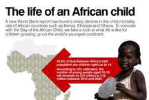 Infographics / by Oxfam ER