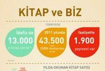 Infographiczone / by Çağlar Ersoy