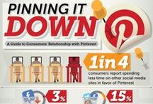 007 Pinterest Party / Pinterest Tips, Pinterest-related infographics and articles that will help you grow your followers and inform you about the latest Pinterest news.
