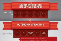 007 Inbound Marketing Guide / Secrets of successful inbound marketing.