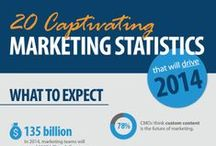 007 Digital Marketing Lab / Everything you need to know about digital marketing.