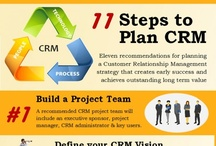 007 Ministry of CRM / What is CRM , how CRM helps businesses, how to choose CRM, why you need CRM