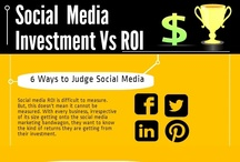 007 Marketing Measurement & Social Media ROI Under Control / KPIs, metrics that matter, measurement and ROI