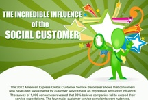 007 sCommerce Cart / How social media affects and how it can help you boost sales