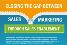 "007 Aligning Marketing with Sales   / 1. Most people think ""selling"" is the same as ""talking"". But the most effective salespeople know that listening is the most important part of their job. – Roy Bartell 2. You don't close a sale; you open a relationship if you want to build a long-term, successful enterprise. – Patricia Fripp 3. Make a customer, not a sale. – Katherine Barchetti 4. Best way to sell something: don't sell anything. Earn the awareness, respect and trust of those who might buy. - Rand Fishkin / by 007 Marketing 