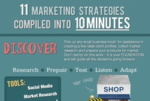 007 Marketing Strategy / Proven marketing strategies, how to create your marketing strategy