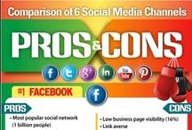 007 Social Networks Comparison / by 007 Marketing | Pinterest Marketing
