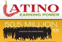 007 Latino Power / The purchasing power of the Latino consumer.