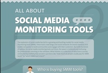 007 All About Social Media Monitoring Tools / Social media monitoring is very important. Which tools can help you monitor best your social media presence? This board is all about that and more