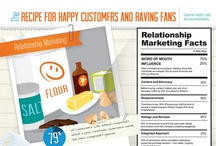 007 Destination Customer Satisfaction / How to reach the destination of customer satisfaction easier.