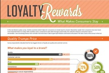 007 Customer Loyalty Formula / Why customers stay or leave? Check out the answers below. All about customer loyalty and customer retention.