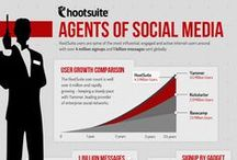 007 Hootsuite Smart / Hootsuite help, tips, getting started.