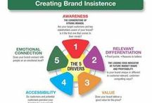 007 Brand Awareness / Positioning / Identity / Visibility / Equity / Why is branding important; the path to brand awareness; how to position your brand and more. / by 007 Marketing | Pinterest Marketing