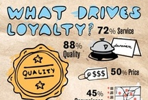 007 Brand Loyalty / Need help to build brand loyalty? The answers are on this board.