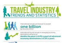 Travel and Tourism / Travel and Tourism - Marketing tips and tools for the travel industry. Infographics. The impact of Social Media travel, hospitality and the consumer experience. Are you into destination marketing?