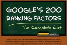 007 Optimized Rankings / Ways to improve your rankings