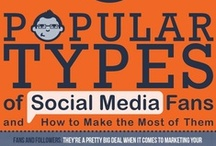 007 One Audience Size Does Not Fit All / Types of social media users and followers, user-generated content, value of loyal fans, how to show your followers some love, what is your audience like, what do they want and much more.